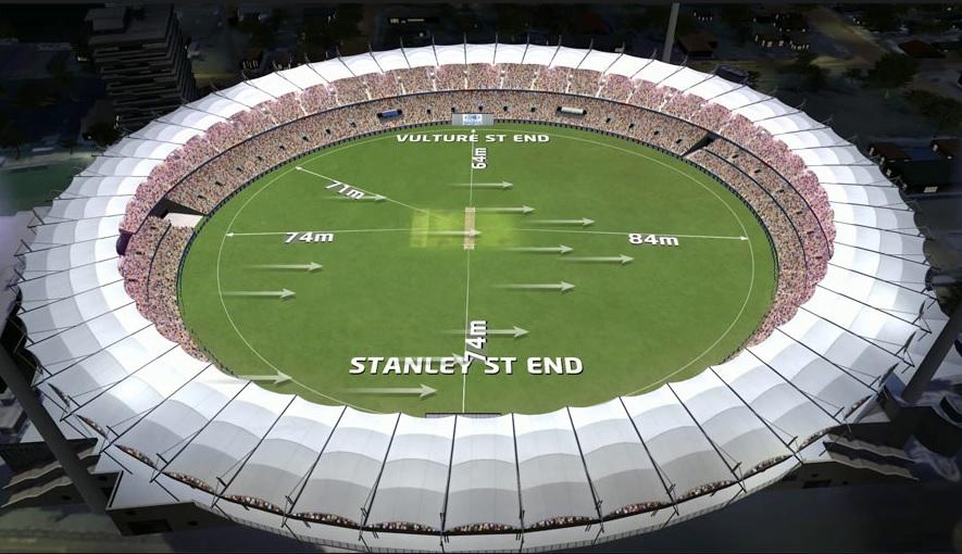 Cricket Spielfeld